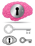 Confidential brain with lock and key poster