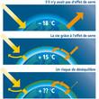 Climat - Effet de serre A - 25062971