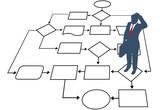 Business man decision process management flowchart poster