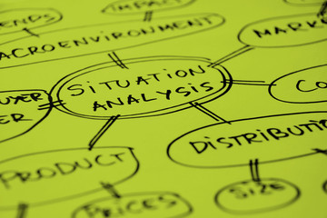 Situation analysis diagram