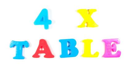 4 times table, written in fridge magnets