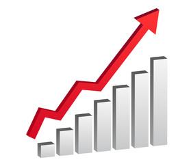 Positive wirtschaftliche Entwicklung