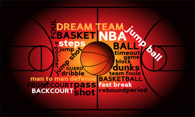 for basketball word clouds