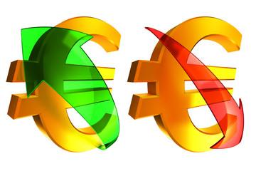 Rising and falling euro