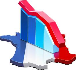 Statistiques française à la baisse (détouré)