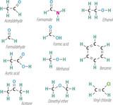 Chemistri formulas poster