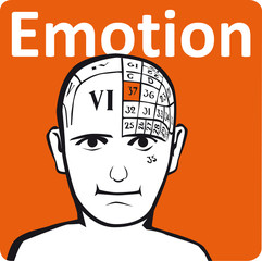 A psychology model - the emotion area