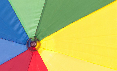 Brolly closeup - background