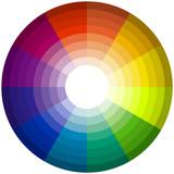 couleurs sur roue chromatique