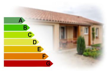 Performance énergétique d'une habitation