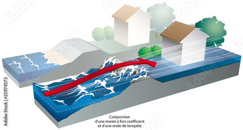Inondation - Marée de tempête - 25974373