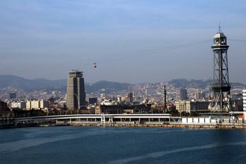 Téléphérique de Barcelone