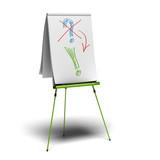 brainstorming, trouver la solution - questions et réponses poster