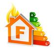 Maison énergie niveau F