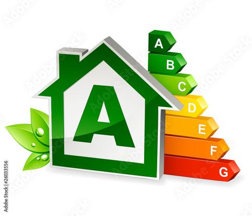 Maison énergie niveau A