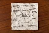 brainstorming - napkin concept poster