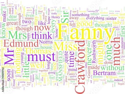 Word Cloud: Mansfield Park