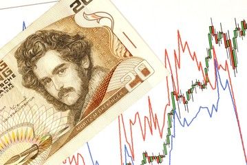 Börse & Aktien