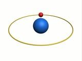 hydrogen atom rotate poster
