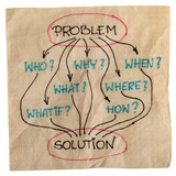 brainstorming for problem solution poster
