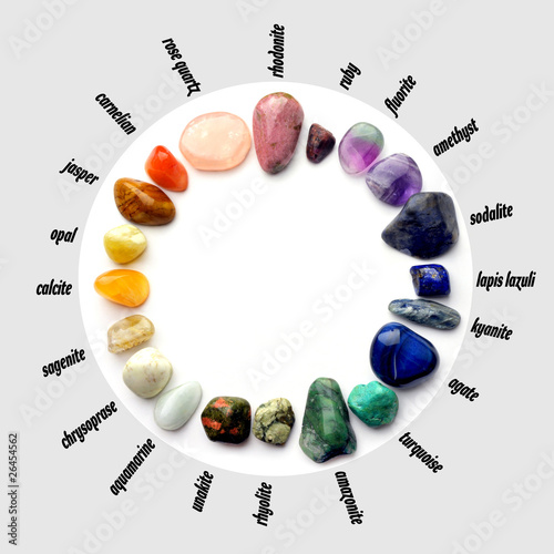 Gems color spectrum with names