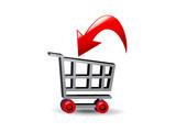 shopping cart transaction poster