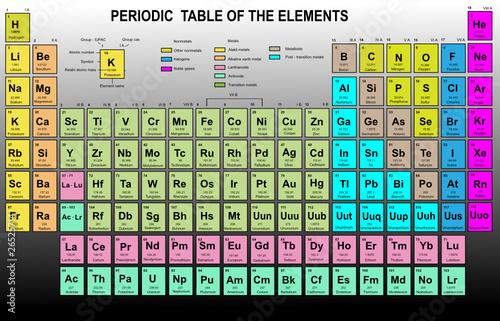 Px Periodic Table Simple Uk Bw Svg also C Manganese Atomic Structure Spl as well Wm in addition C Aluminium Atomic Structure Spl furthermore Maxresdefault. on atomic size periodic table