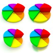 Pie Chart - Four Colourful Views