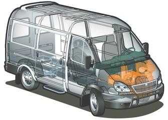 Vector delivery / cargo van infographics cutaway