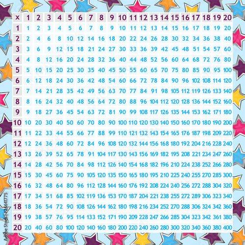 Multiplication Chart Up To 400 Multiplication chart