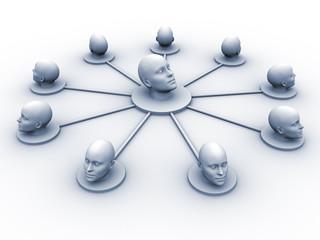 Head network