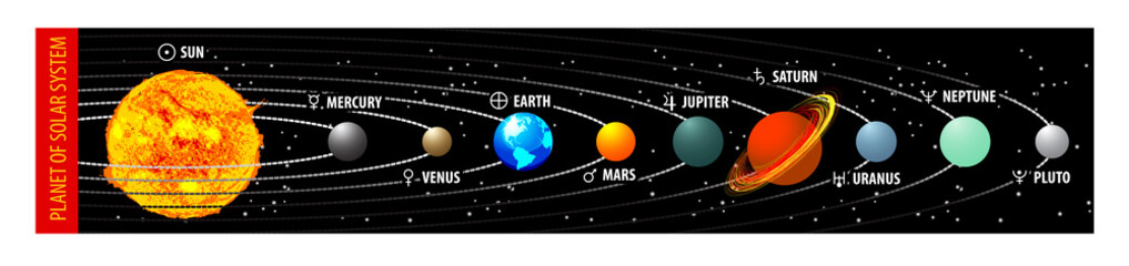 Planet of solar system