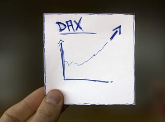 skizze steigender dax