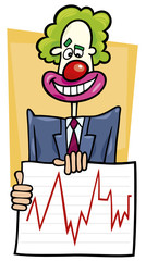 stock analyst in clown mask