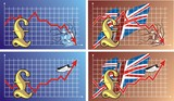 foreign exchange rate - pound sterling poster