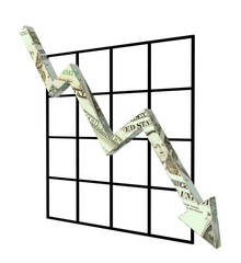 dollar graph down