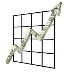 dollar graph up