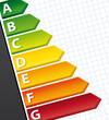 Energy chart DPE