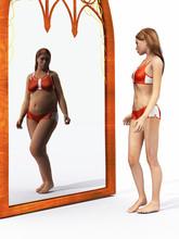 Zaburzenia jedzenia obraz ciała
