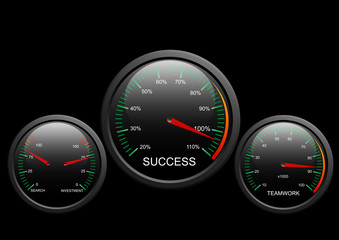 Racing Toward Success - Speedometers