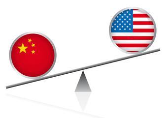 Balance_Chine_USA
