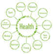 Health network diagram concept made with ecology icons