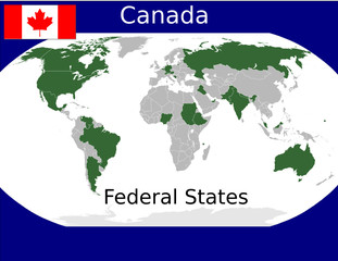 Canada federal states union sovereign political