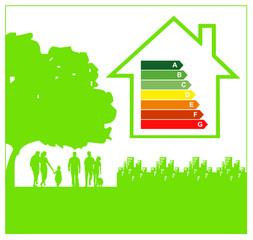 ville et éconoie d'énergie