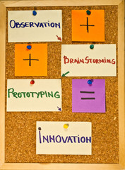 Innovation stages on a wooden boad