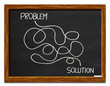 Chalkboard - Problem to Solution