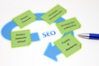 seo success concept