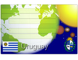 Uruguay business card globe flag national emblem map