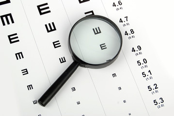 Eyechart and magnifier