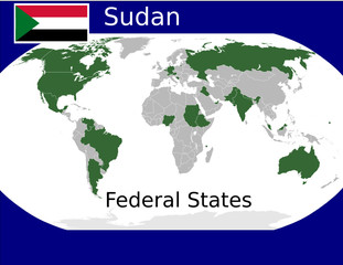 Sudan federal states union sovereign political
